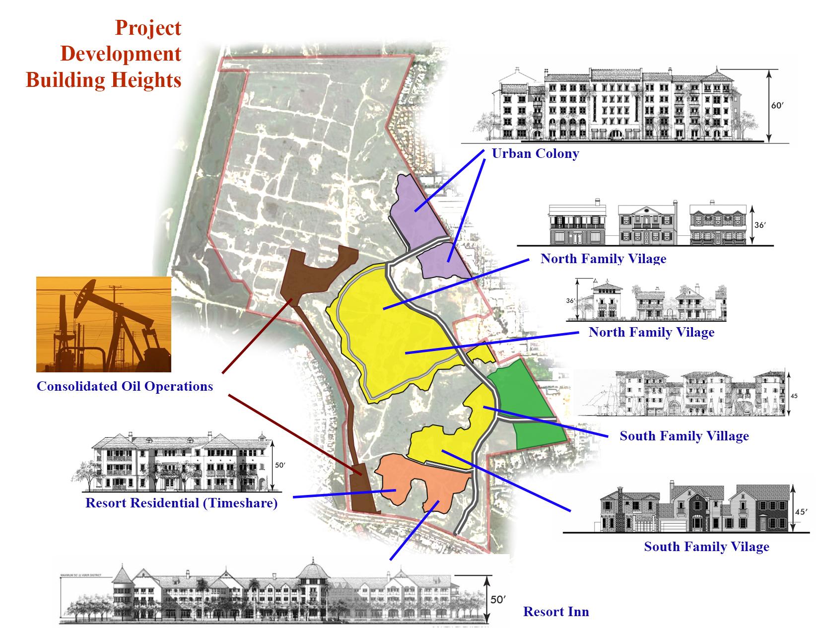 Project Development Building Heights